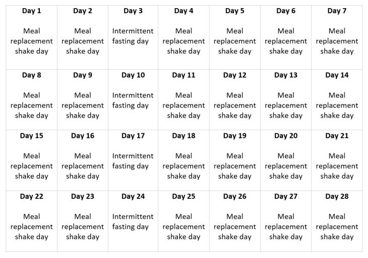 month meal calendar